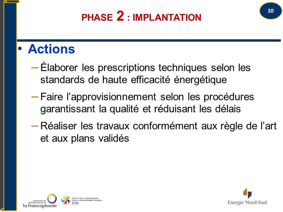 Phase 2 : Implantation Actions. Élaborer les prescriptions techniques selon les standards de haute efficacité énergétique.