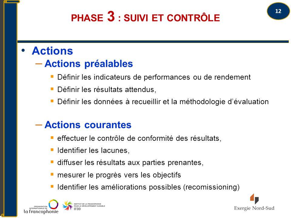 Phase 3 : Suivi et contrôle