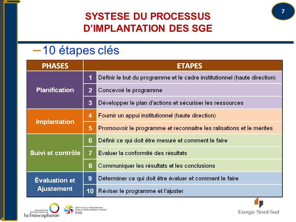 SYSTESE Du processus d'IMPLANTATION DES SGE