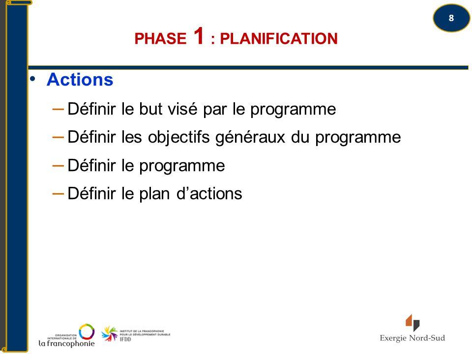 Actions Définir le but visé par le programme