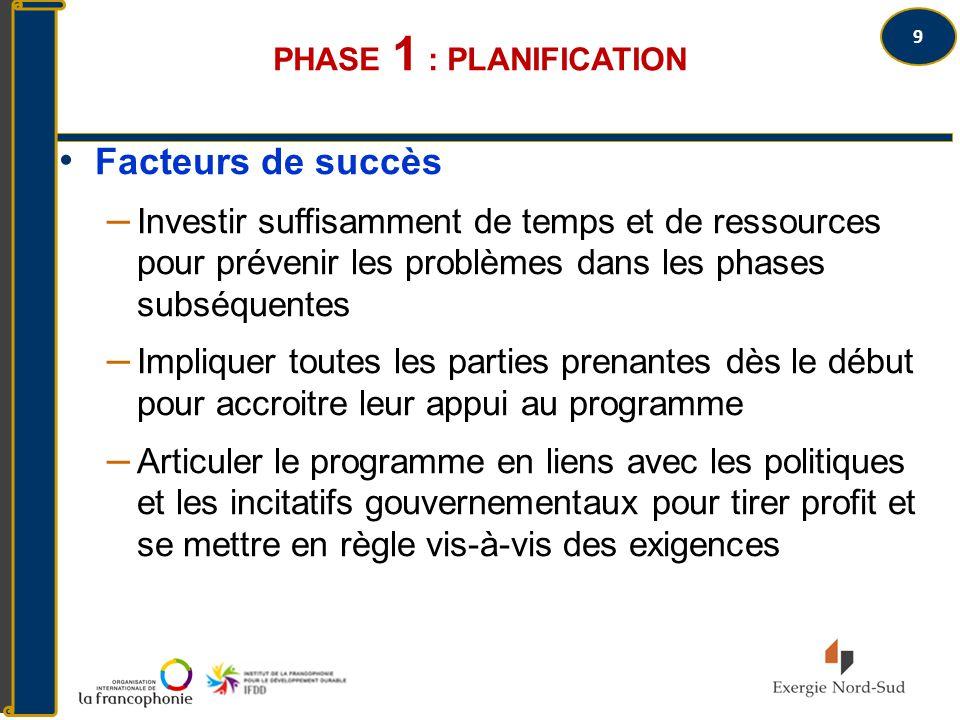 Phase 1 : Planification Facteurs de succès.