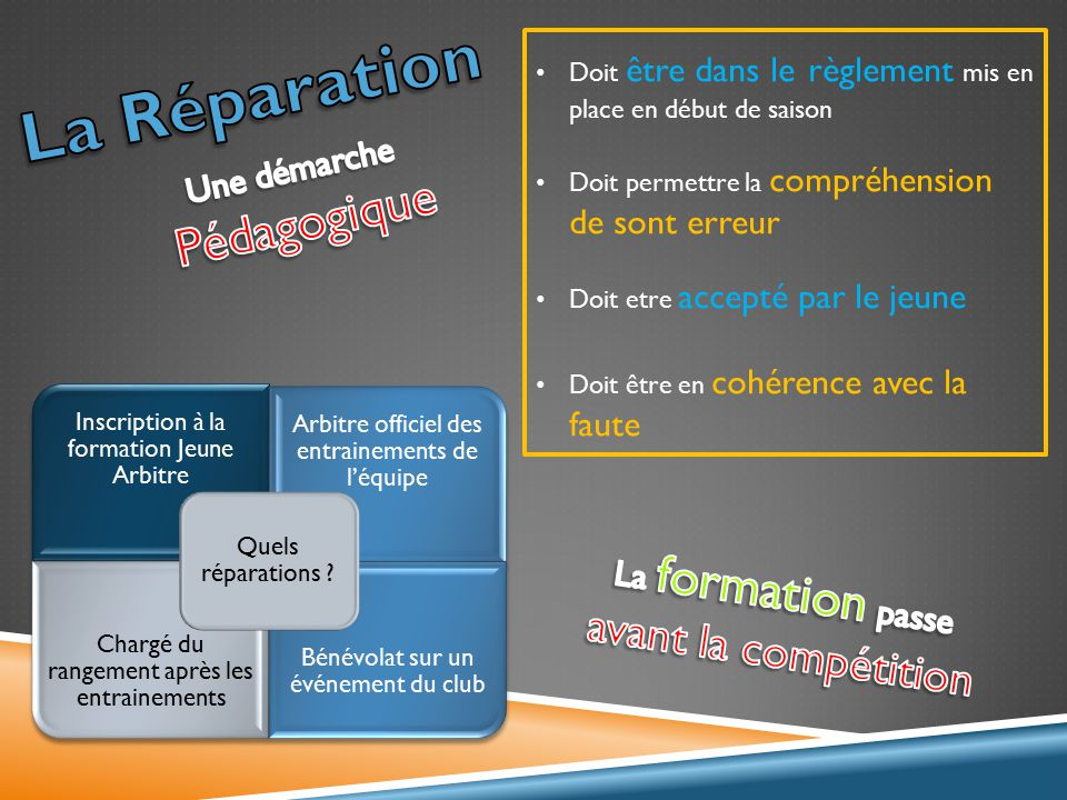Le guide de l ducateur sportif ppt t l charger - Reparation a la charge du proprietaire plomberie ...