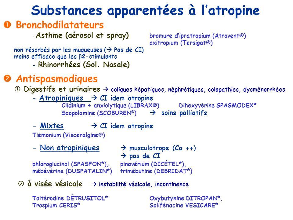 12/10/ h-10h30 DCEM1 Pharmacologie Semestre 1 - ppt video