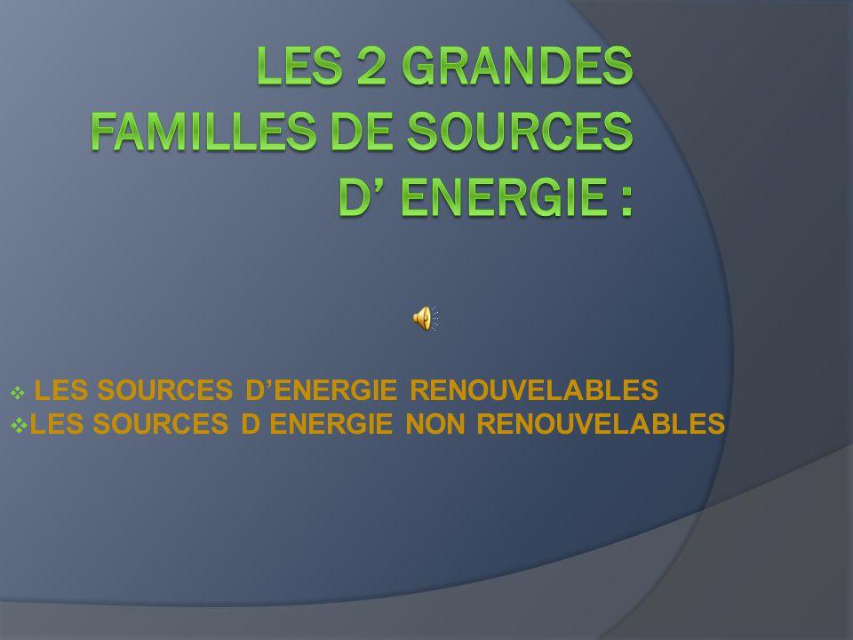 Les 2 Grandes Familles De Sources D Energie Ppt Video