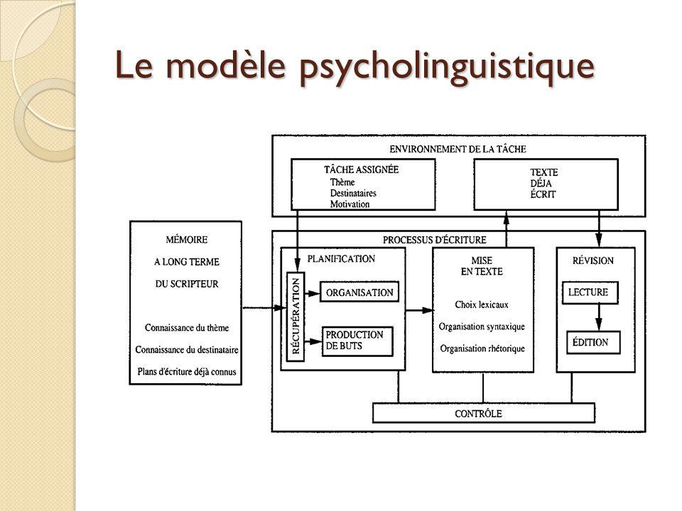 Le modèle psycholinguistique