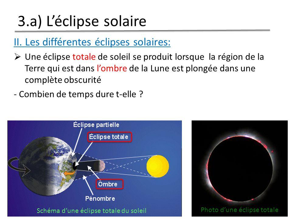 Les clipses de lune et de soleil ppt video online - Combien de temps dure les coups de soleil ...