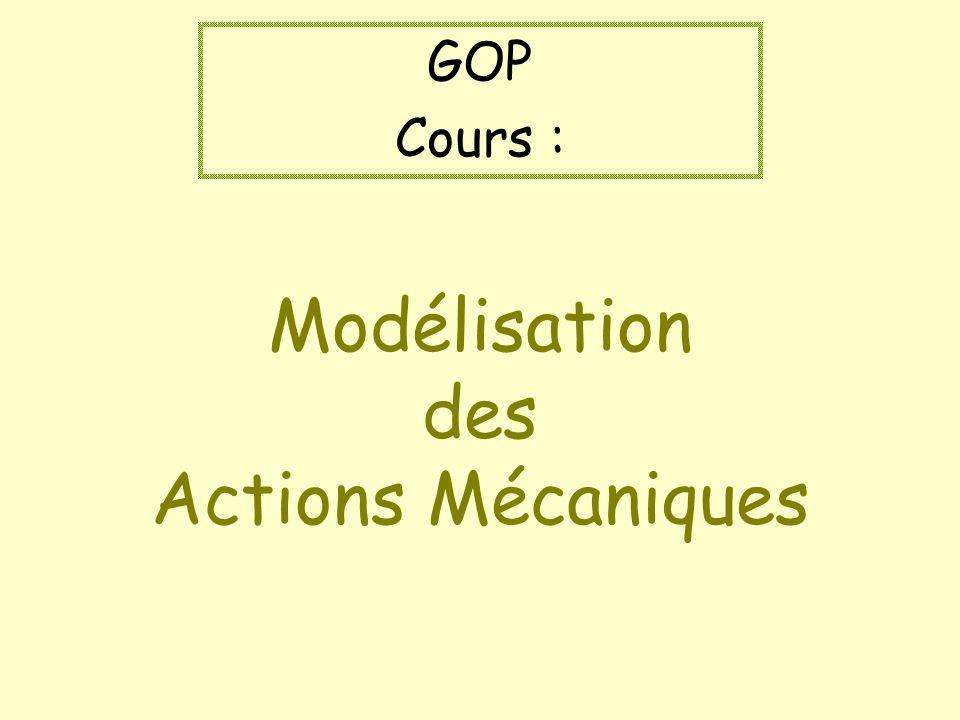 Modélisation des Actions Mécaniques