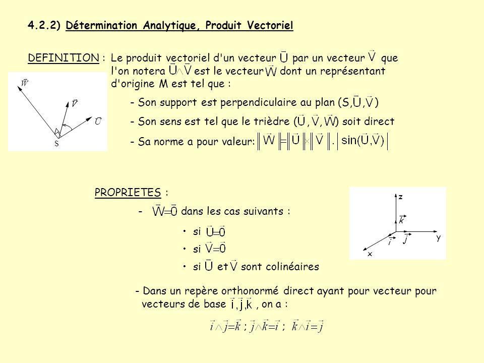 4.2.2) Détermination Analytique, Produit Vectoriel