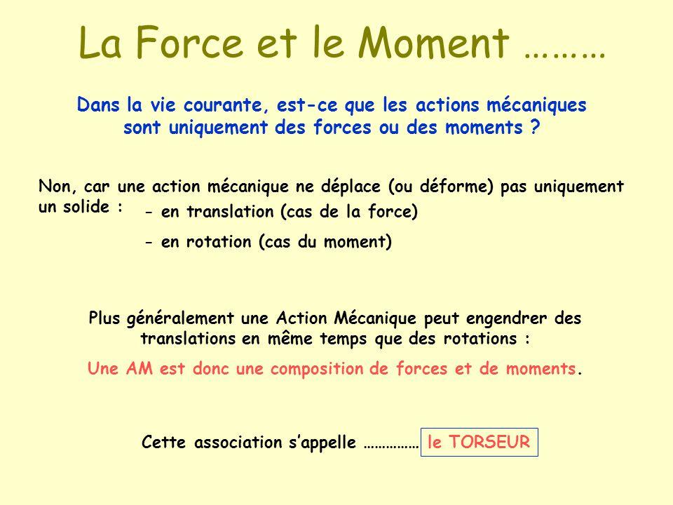 La Force et le Moment ………