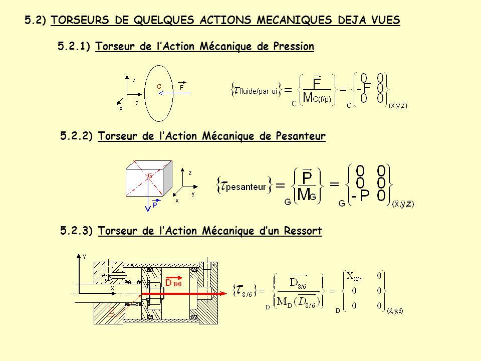 5.2) TORSEURS DE QUELQUES ACTIONS MECANIQUES DEJA VUES