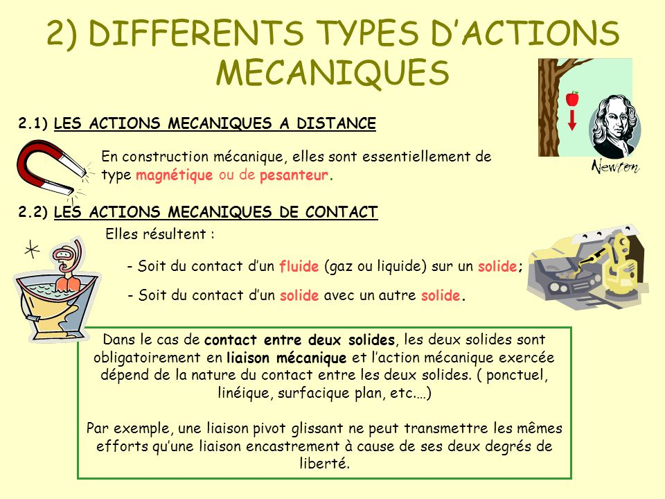 2) DIFFERENTS TYPES D'ACTIONS MECANIQUES