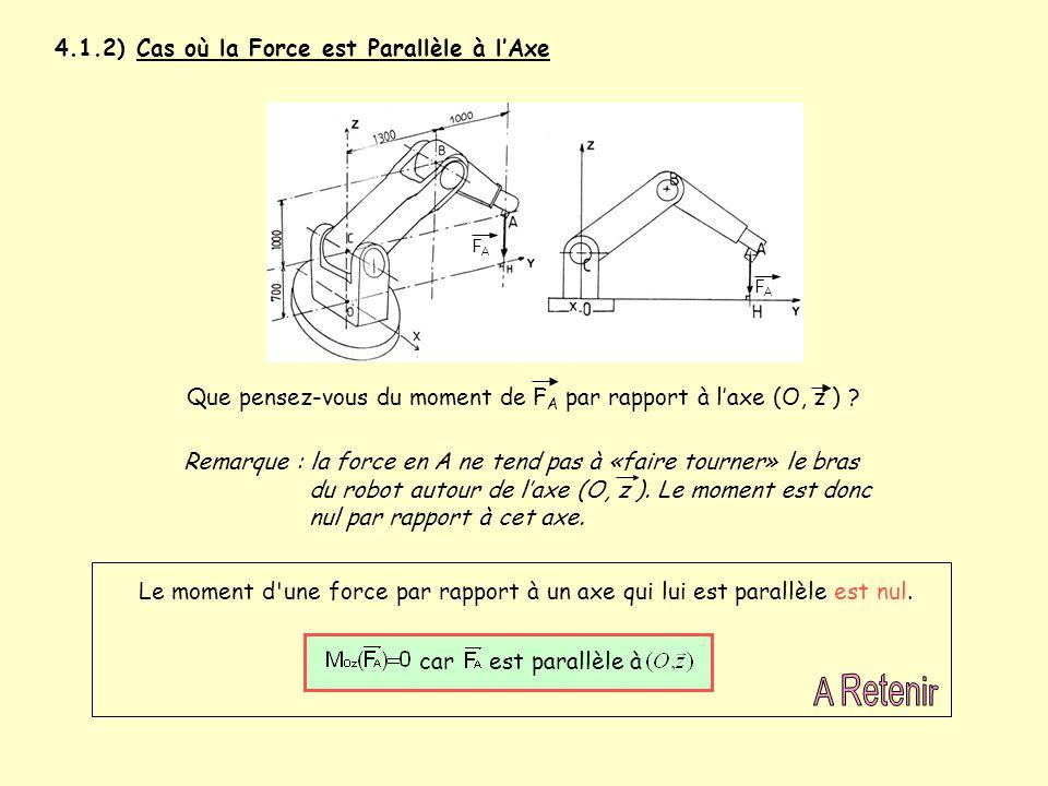 4.1.2) Cas où la Force est Parallèle à l'Axe