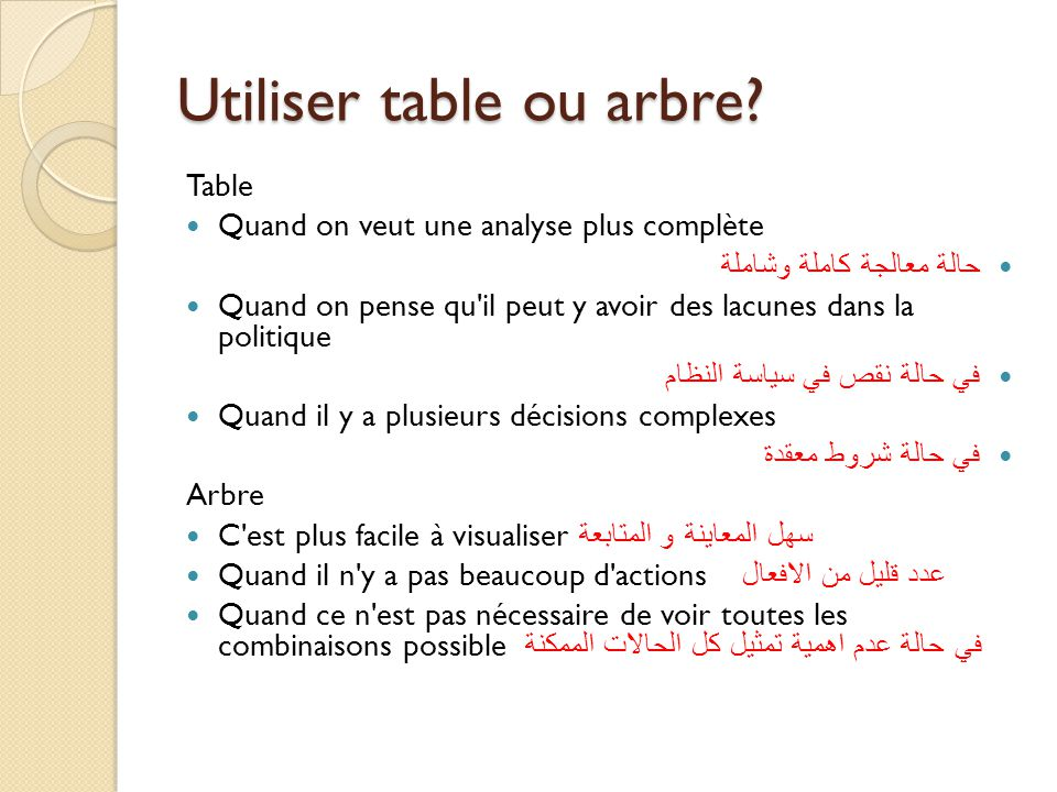 Utiliser table ou arbre