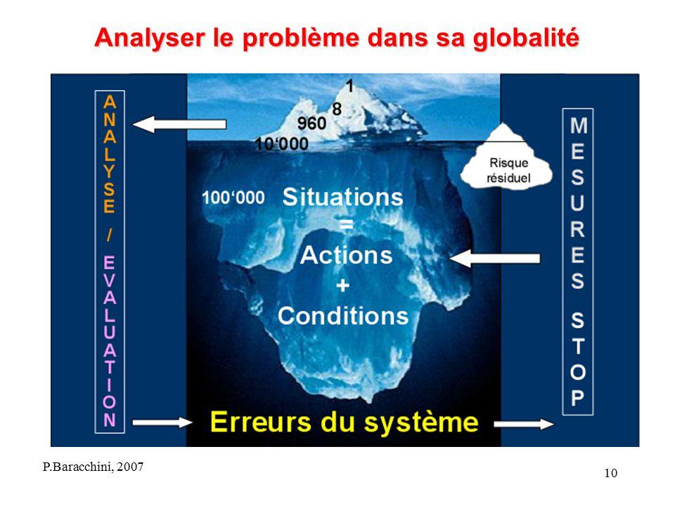 Analyser le problème dans sa globalité