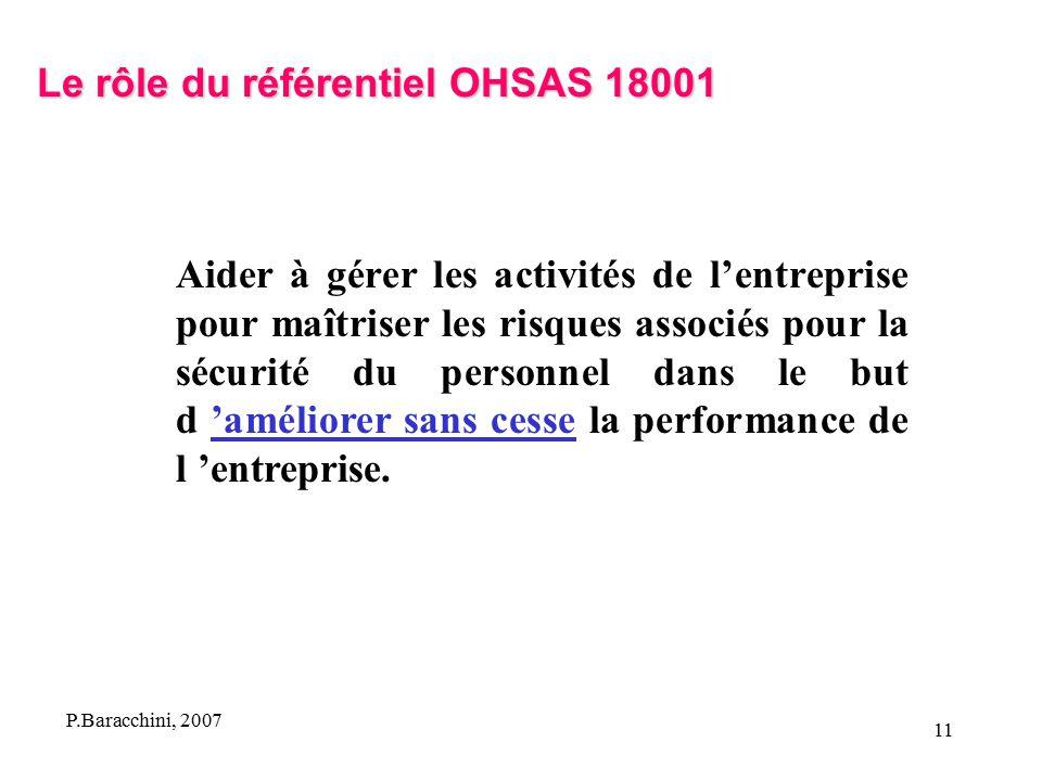 Le rôle du référentiel OHSAS 18001