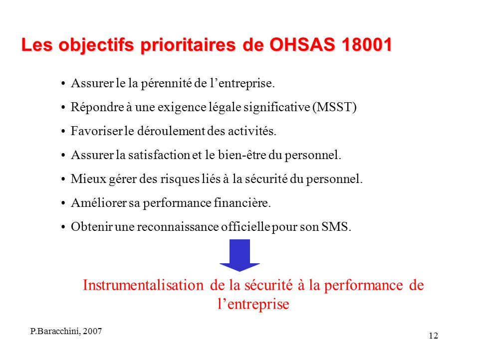 Instrumentalisation de la sécurité à la performance de l'entreprise