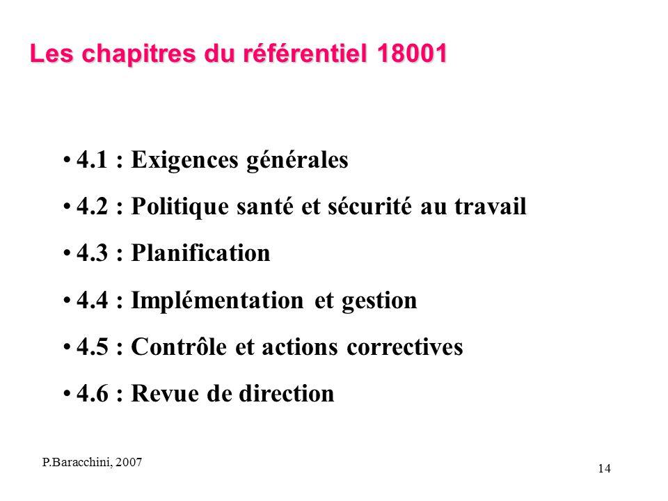 Les chapitres du référentiel 18001