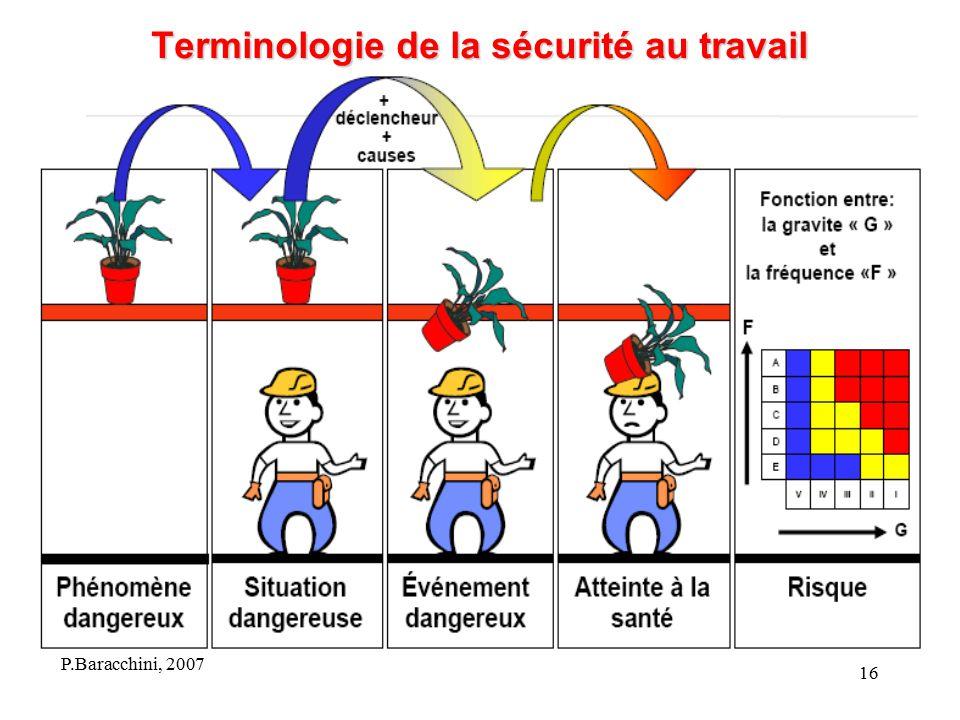 Terminologie de la sécurité au travail