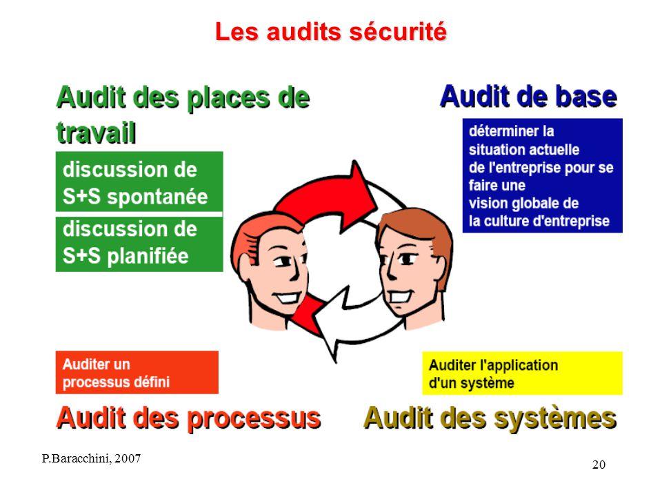 Les audits sécurité P.Baracchini, 2007