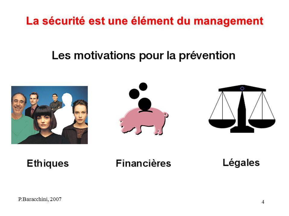 La sécurité est une élément du management