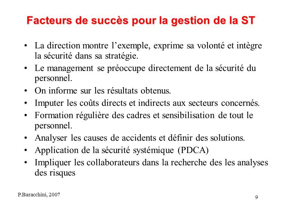 Facteurs de succès pour la gestion de la ST