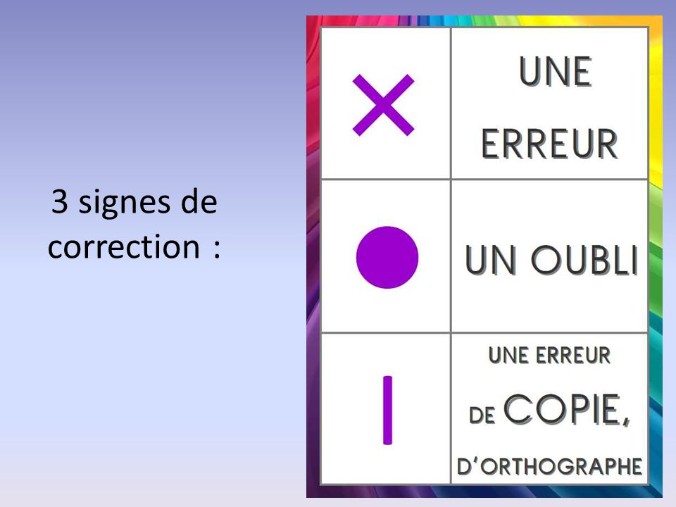 3 signes de correction :