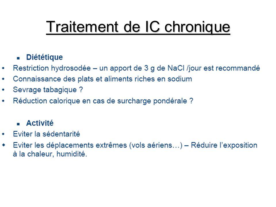 Traitement de IC chronique