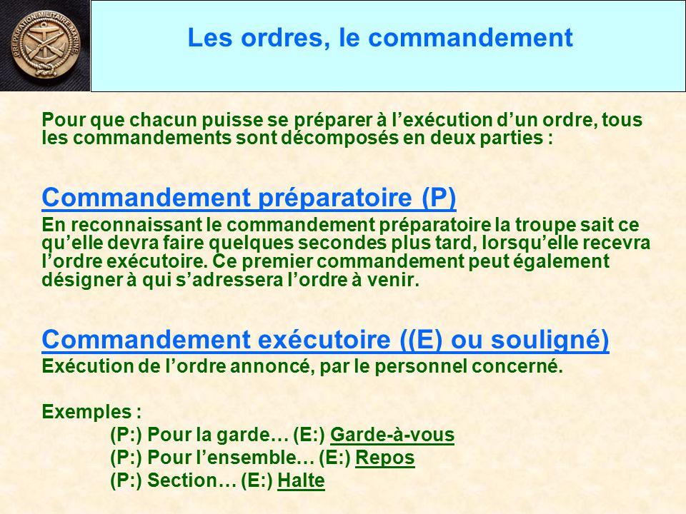 Les ordres, le commandement