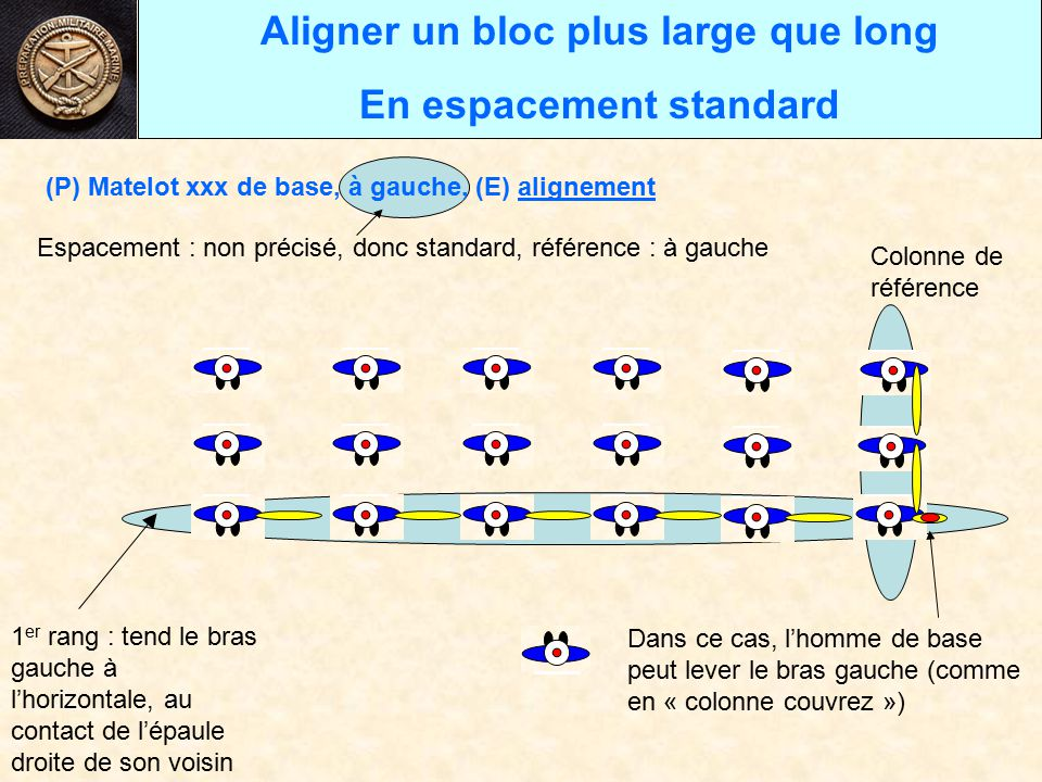 Aligner un bloc plus large que long En espacement standard