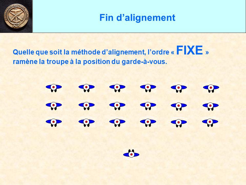 Fin d'alignement Quelle que soit la méthode d'alignement, l'ordre « FIXE » ramène la troupe à la position du garde-à-vous.