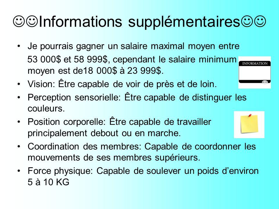 Informations supplémentaires