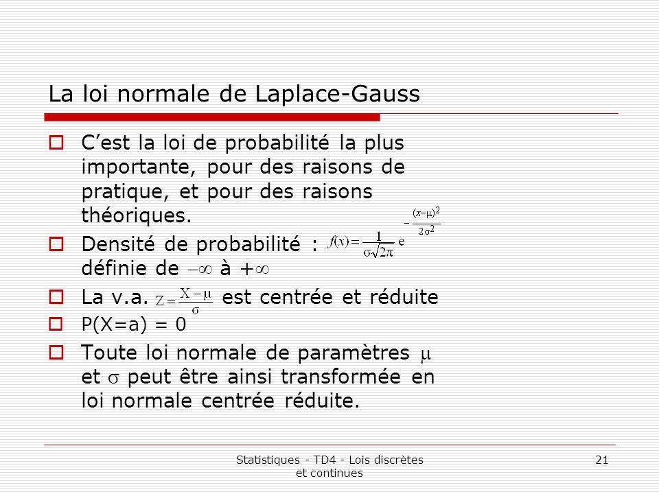 Td4 lois usuelles de statistiques ppt video online - Table de la loi normale centree reduite ...