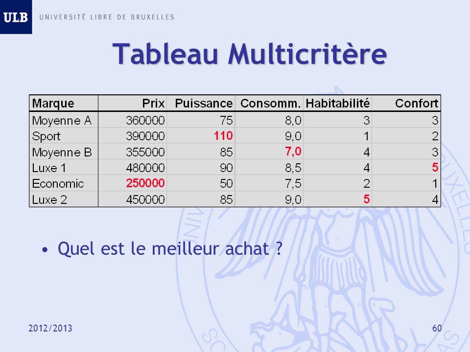 Math matique bertrand mareschal ppt t l charger - Quel est le meilleur cuir ...