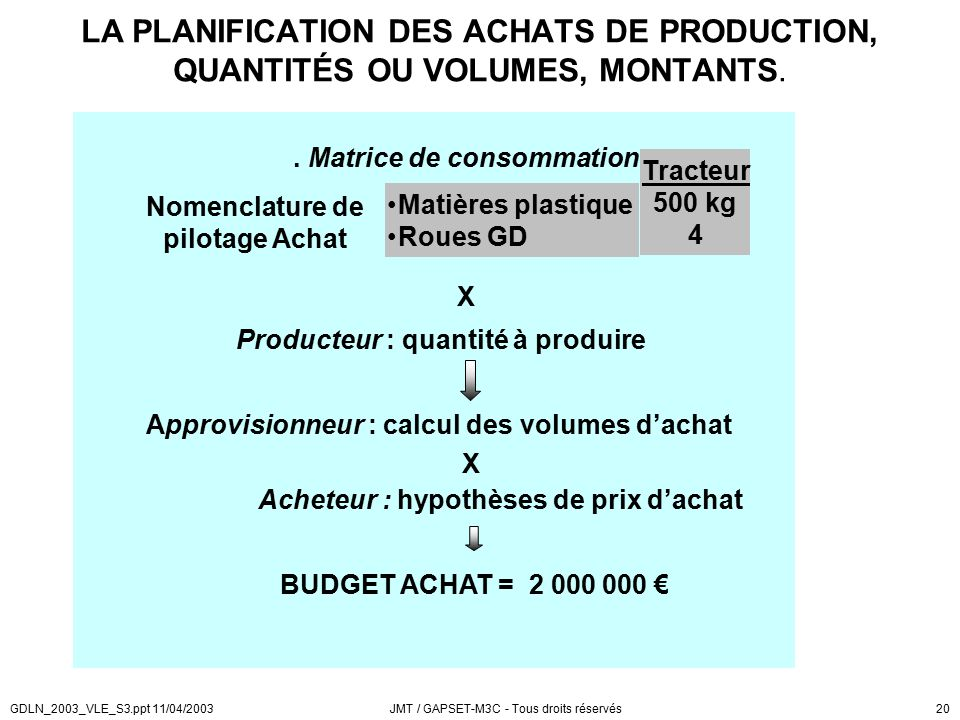 planification des ressources de production pdf