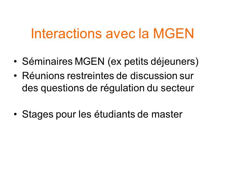 Interactions avec la MGEN