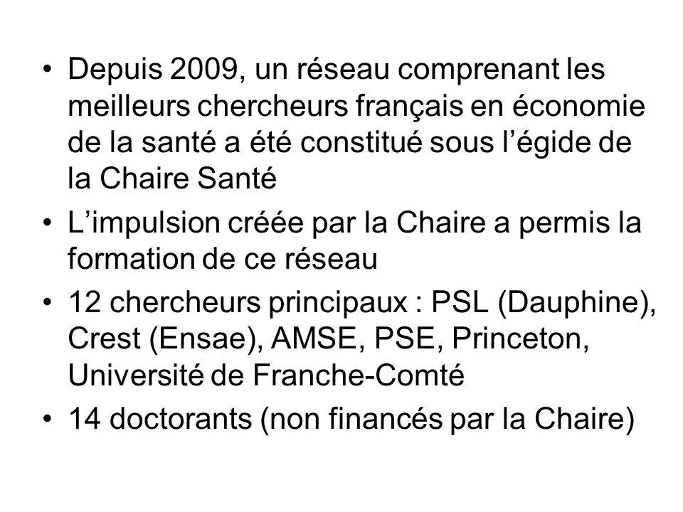 Depuis 2009, un réseau comprenant les meilleurs chercheurs français en économie de la santé a été constitué sous l'égide de la Chaire Santé