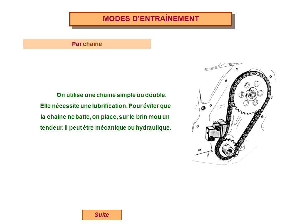 MODES D'ENTRAÎNEMENT Par chaîne