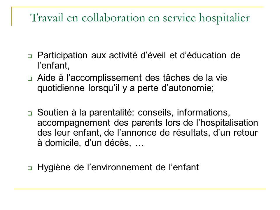 Travail en collaboration en service hospitalier