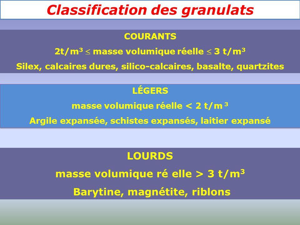 Classification des granulats