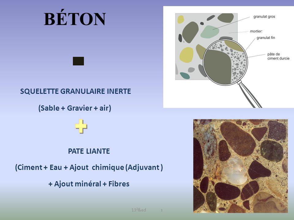 BÉTON + SQUELETTE GRANULAIRE INERTE (Sable + Gravier + air)