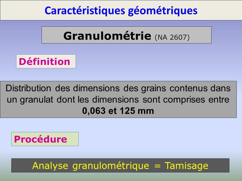 Caractéristiques géométriques