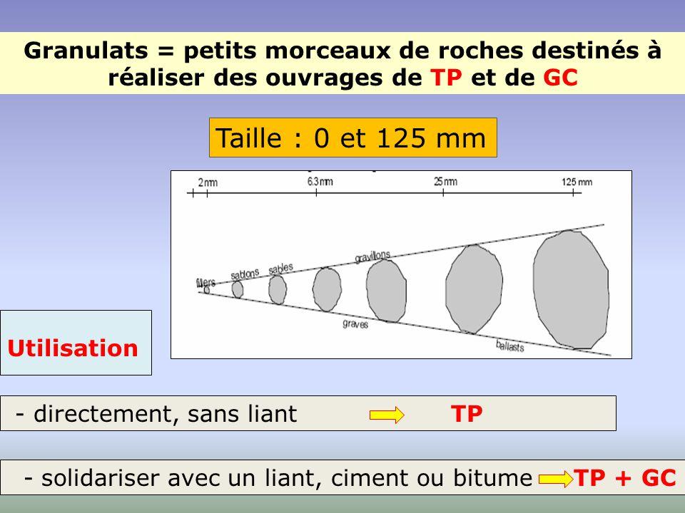 Granulats = petits morceaux de roches destinés à réaliser des ouvrages de TP et de GC