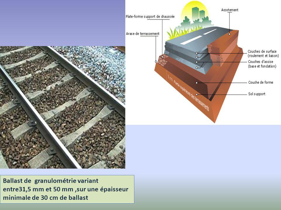 Ballast de granulométrie variant entre31,5 mm et 50 mm ,sur une épaisseur minimale de 30 cm de ballast