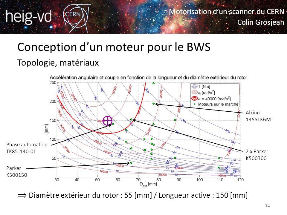 Motorisation d un scanner du cern ppt video online for Exterieur topologie
