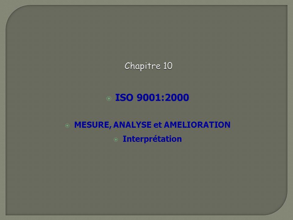 ISO 9001:2000 MESURE, ANALYSE et AMELIORATION Interprétation