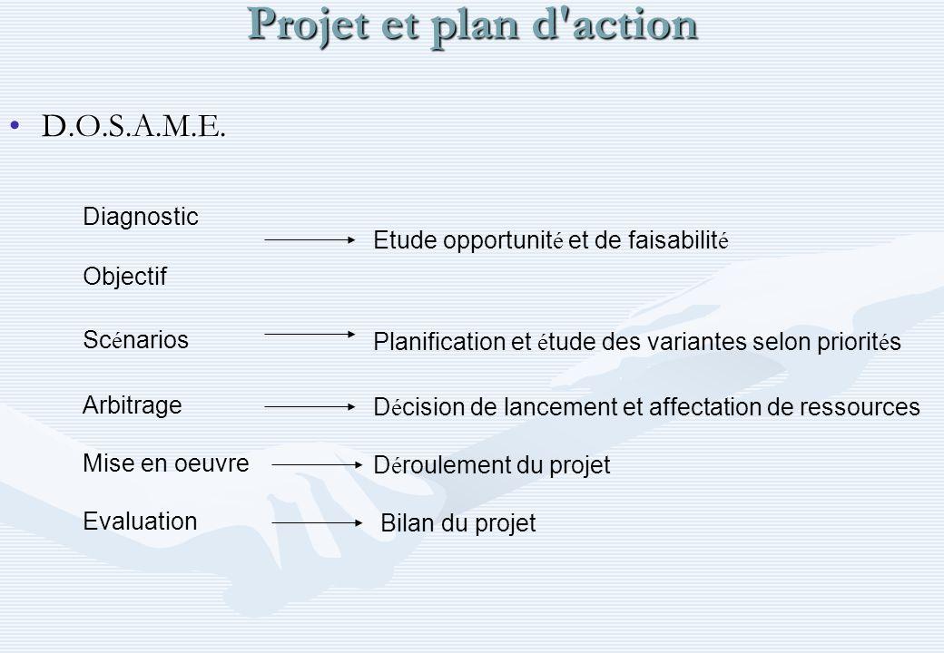 identification et planification du projet L'identification de vos parties prenantes et la rédaction des communications cet atelier se concentre sur la définition et planification du projet.