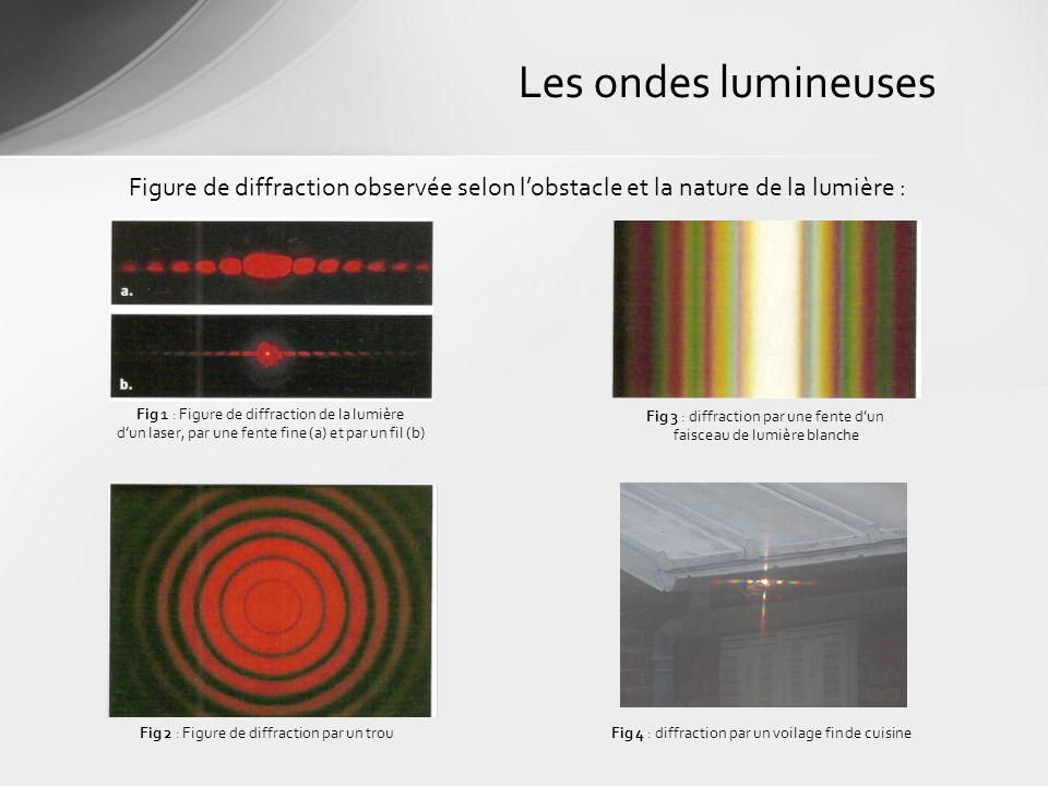 La diffraction des ondes ppt t l charger - Le sel et les ondes negatives ...