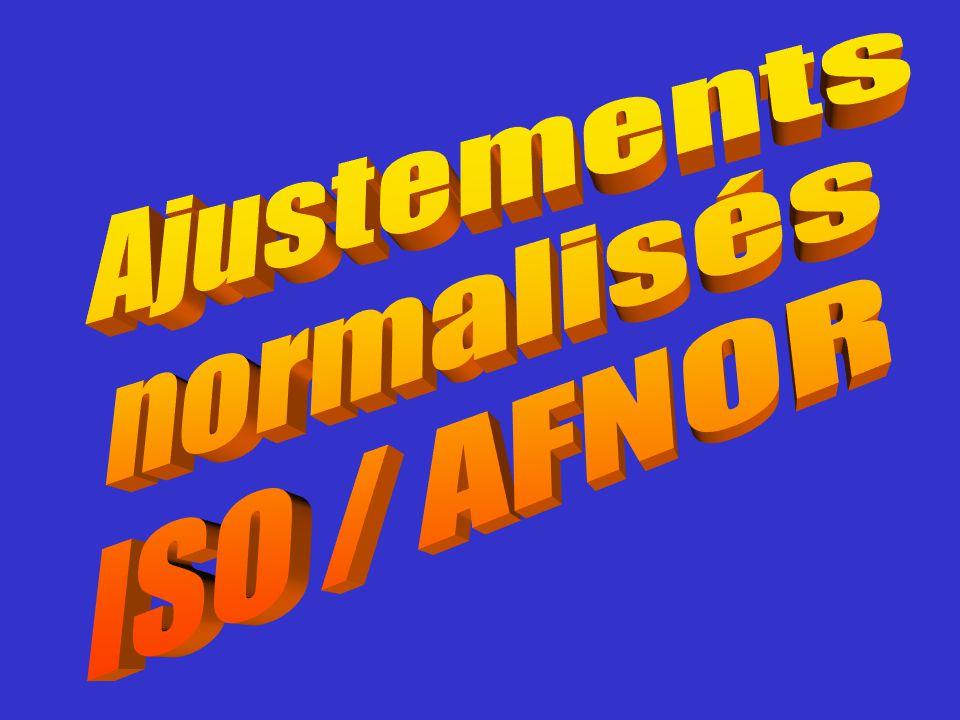 Ajustements normalisés ISO / AFNOR