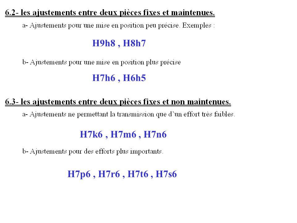 H9h8 , H8h7 H7h6 , H6h5 H7k6 , H7m6 , H7n6 H7p6 , H7r6 , H7t6 , H7s6