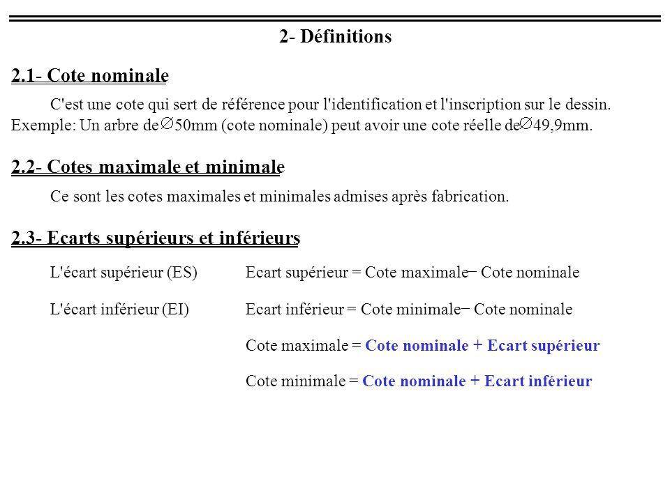 2.2- Cotes maximale et minimale